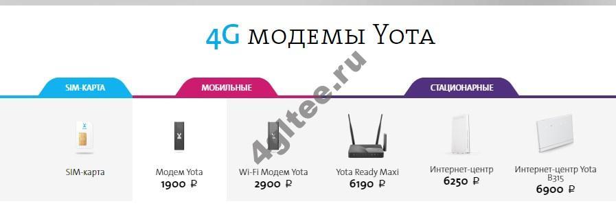 Роутер Йота 4G - характеристики, цена. Где выгоднее купить роутер Ета?