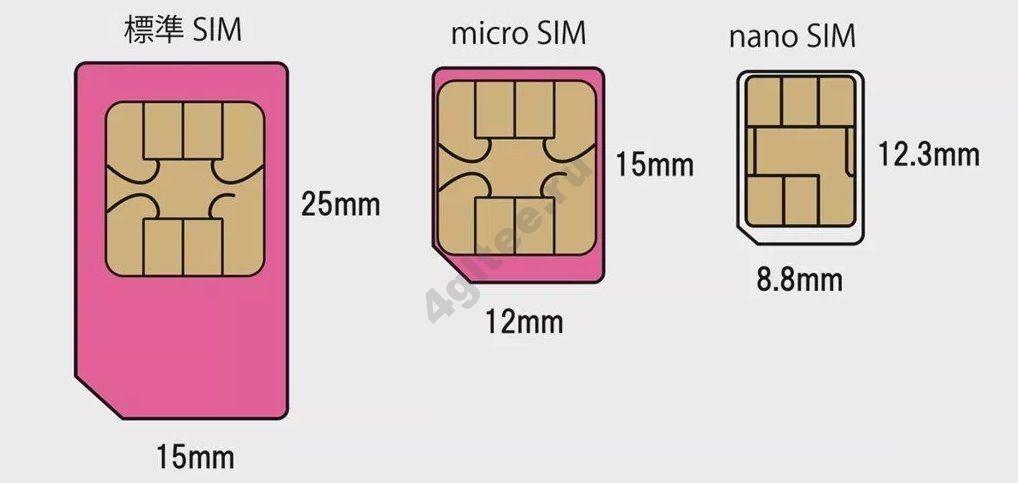Как поменять сим карту на микро сим МТС